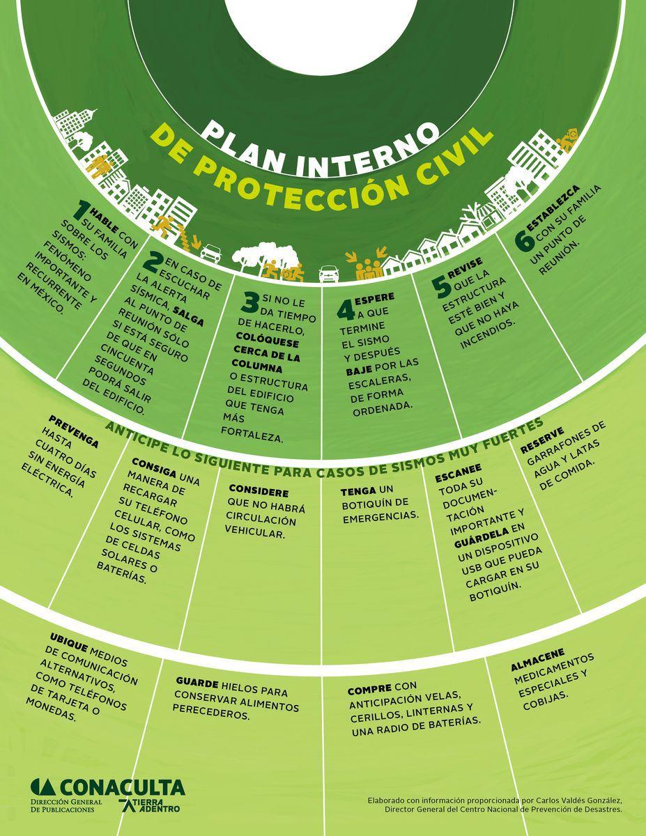 Plan-ProteccionCivil_result