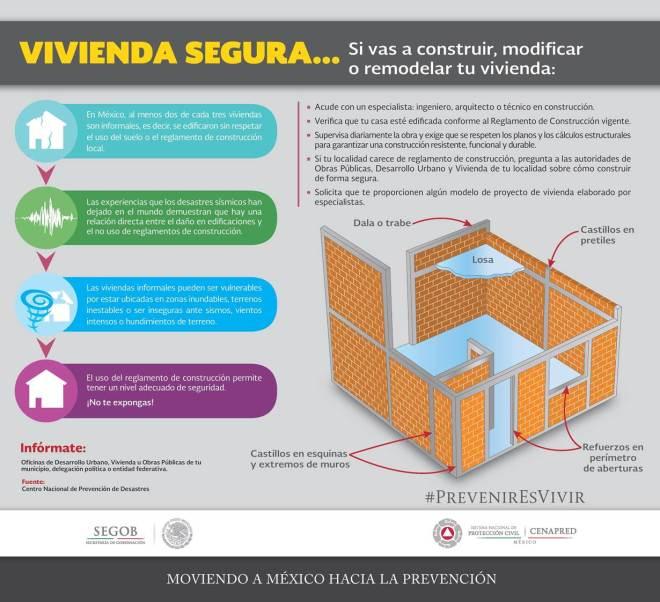 1 vivienda segura