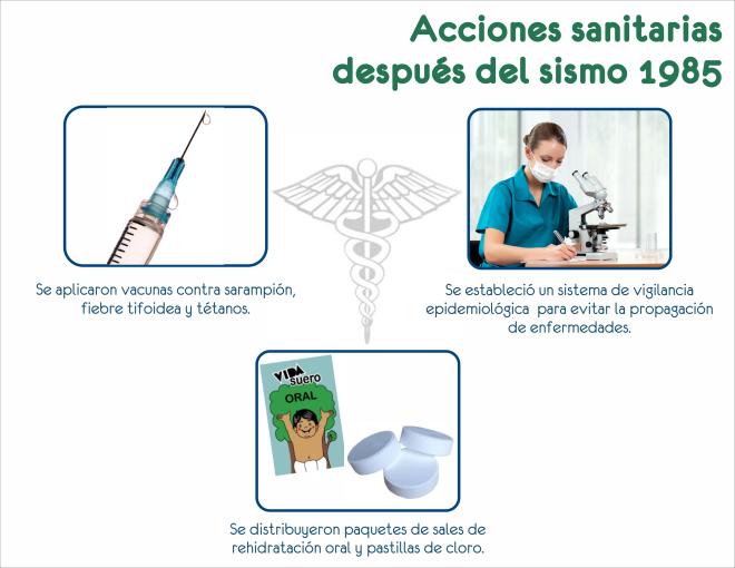 9.- Acciones Sanitarias Después del Sismo 1985