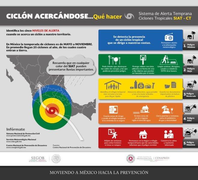 huracan-patricia-recomendiaciones-segob