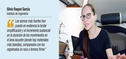 Silvia Raquel García Benítez, investigadora del Instituto de Ingeniería.