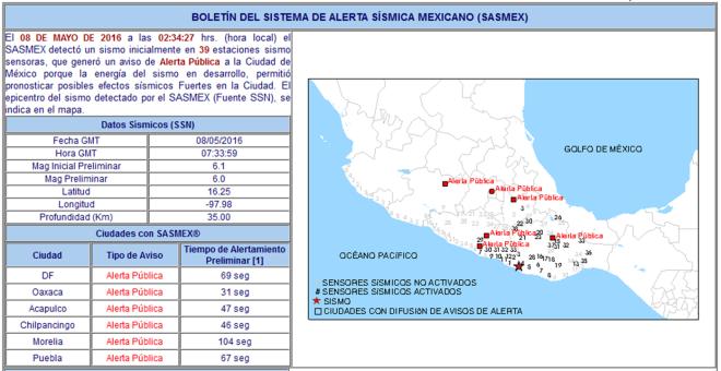 actualización sismo 8 de mayo