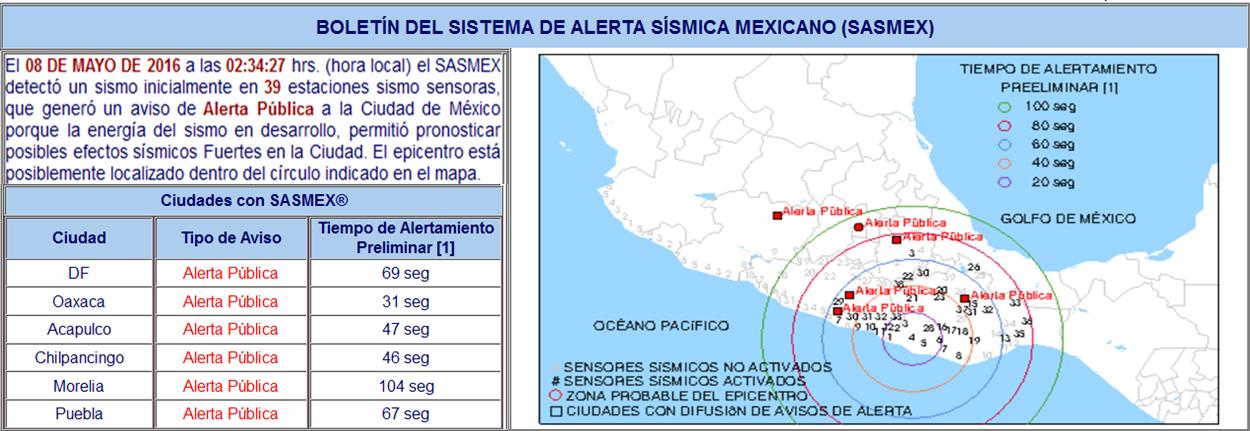 sismo 8 de mayo
